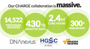 AWS, HGSC & DNAnexus collaboration