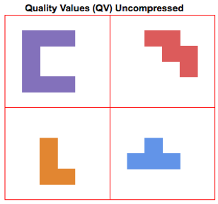 QV Uncompressed