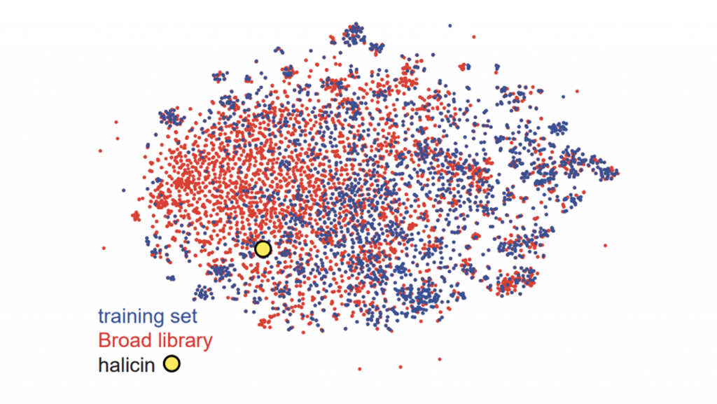 Deep Learning T-SNE Visualization