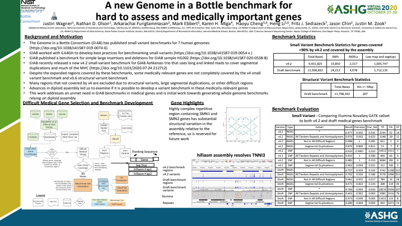 Poster 2009 Genome in a Bottle